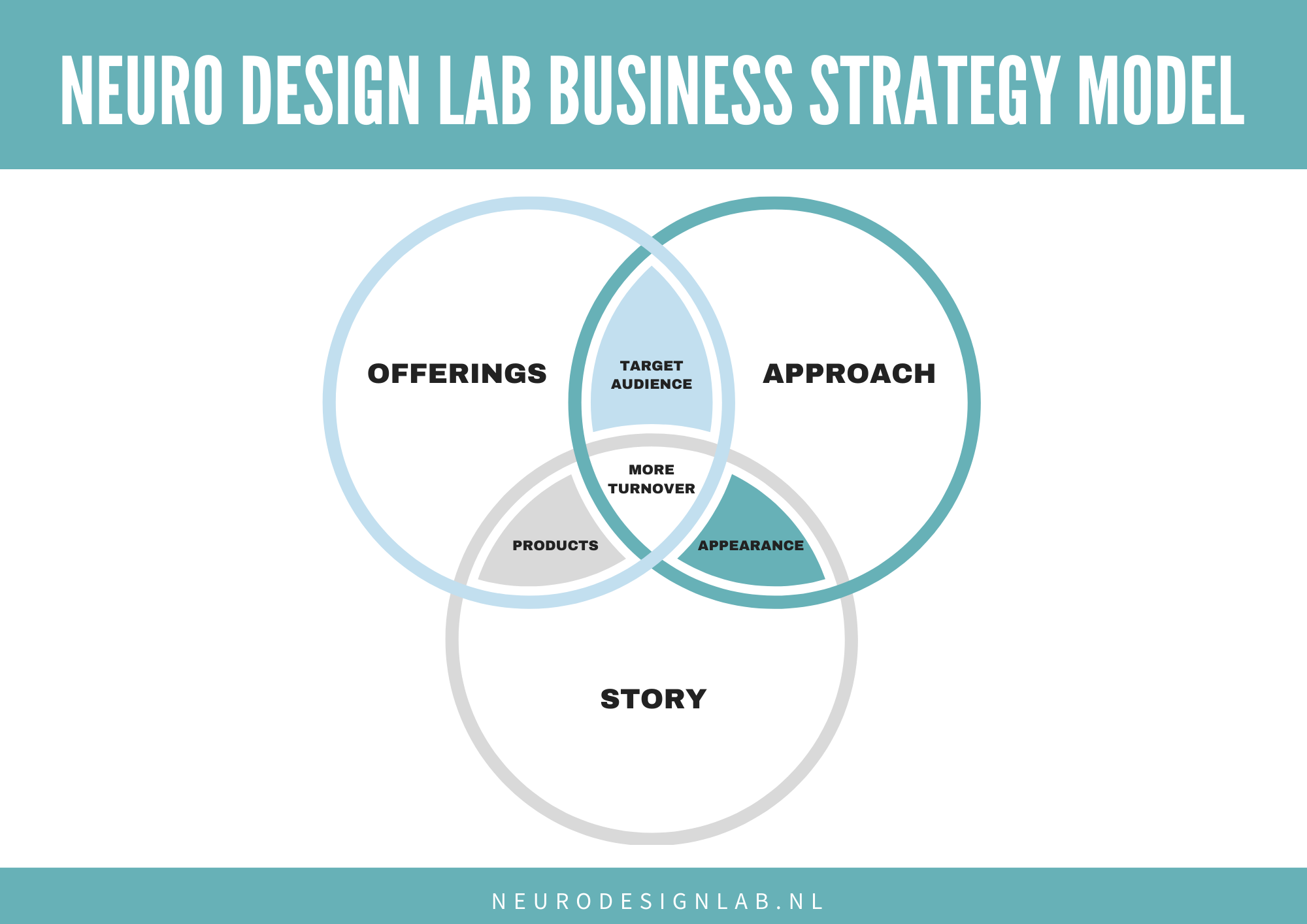 business case format, strategic advice format, business plan a4 sjabloon, business plan a4 format, strategic example